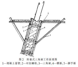我国火电厂双曲线冷却塔施工技术探讨