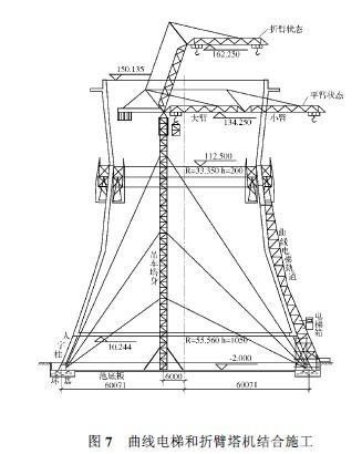 火电厂冷却塔施工机械化阐述