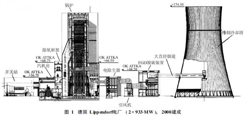 一般情况下,由于混凝土为碱性物质,其液相PH值为12.5~13.5,钢筋在这种环境中能形成钝化膜,它不仅可以隔绝氧接触钢筋,而且阻止钢筋内部形成腐蚀电流,因此对钢筋起到保护作用。然而,进入冷却塔的烟气中存在氯化物(HCl),当氯离子渗透到钢筋表面并达到一定浓度时会使得局部保护膜破坏,成了活化态。活化的钢筋表面形成一个小阳极,未活化的钢筋表面成为阴极,在氧和水充足的条件下钢筋开始锈蚀。钢筋的锈胀体积一般增大2.